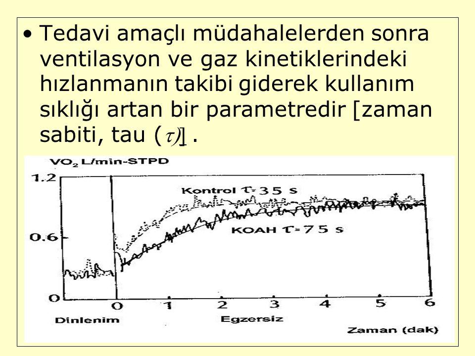 Tedavi amaçlı müdahalelerden sonra ventilasyon ve gaz kinetiklerindeki hızlanmanın takibi giderek kullanım sıklığı artan bir parametredir [zaman sabiti, tau (t)] .